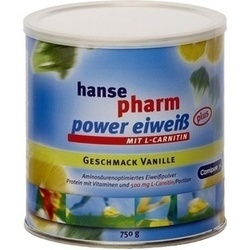 HANSEPHARM POWER EIW PL VA